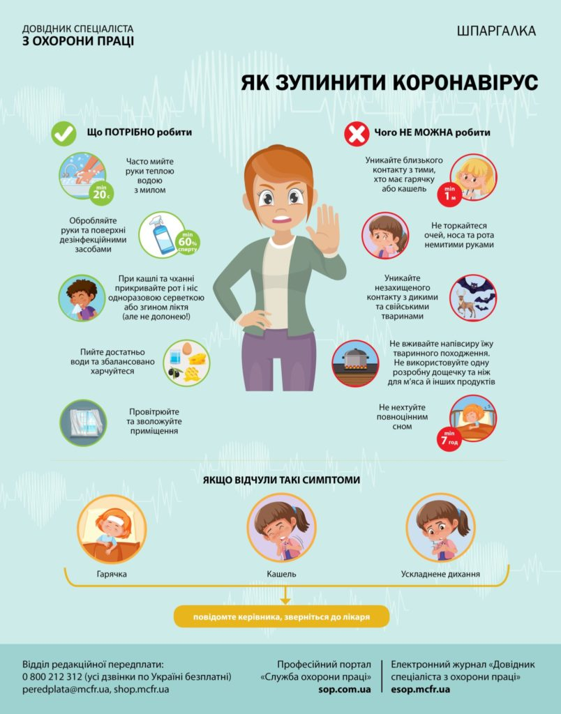 Міфи і правда про коронавірус